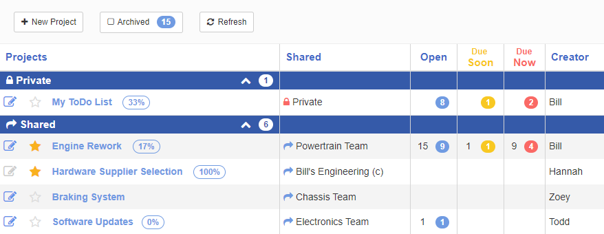 OneIPM Releases Enhanced Project Sharing and a Redesigned Project Listing Page! Happy New Year!